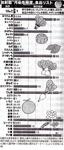 放射能汚染危険度食品リスト.jpg