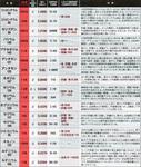福島第一原発から飛散した主な放射性同位体(核種)全31種・放出量2.jpg